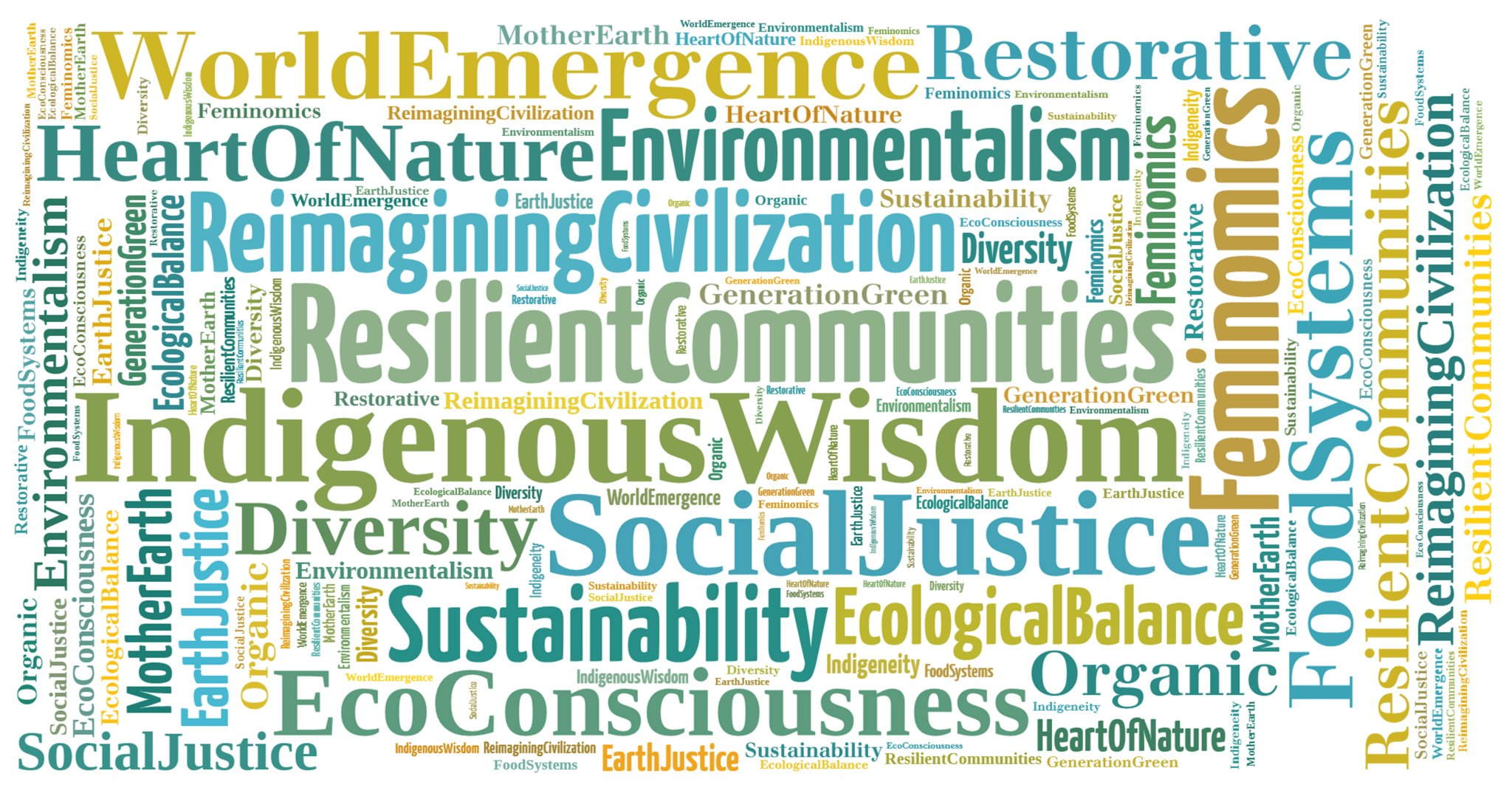 Bioneers-wordle
