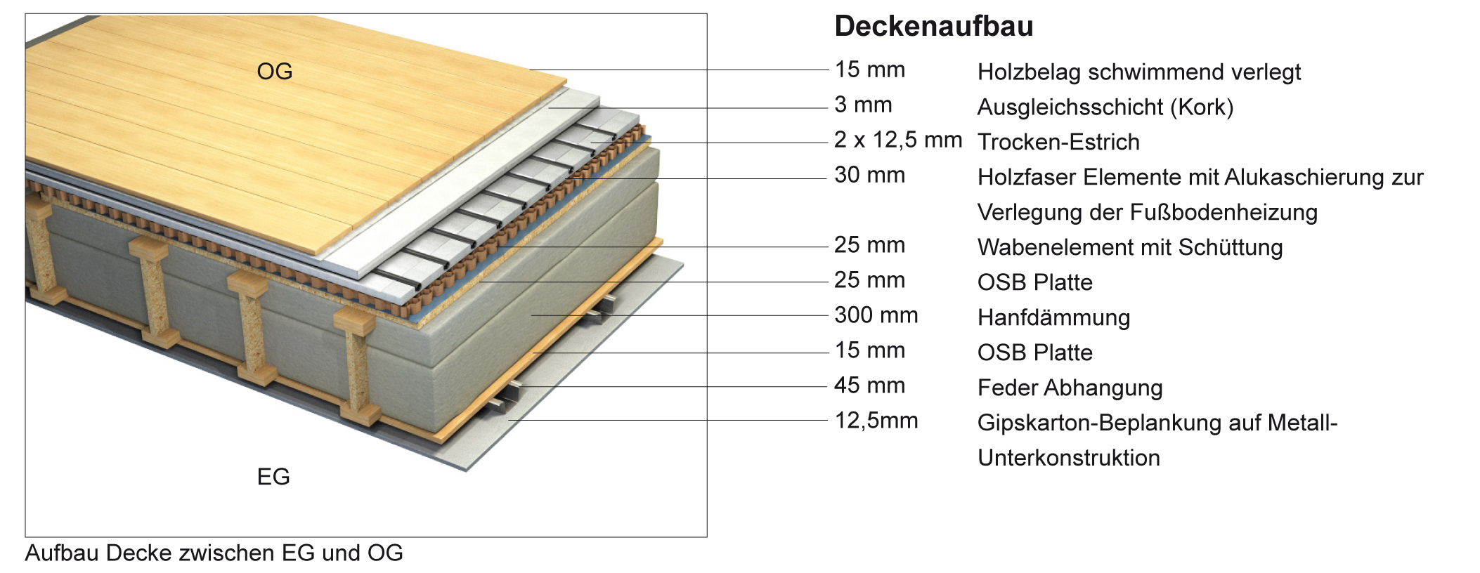 F87_Aufbau_Decke