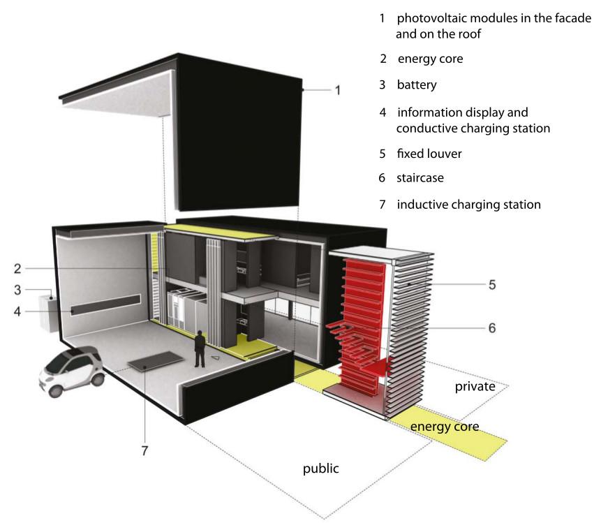 casa-eficiencia-energetica