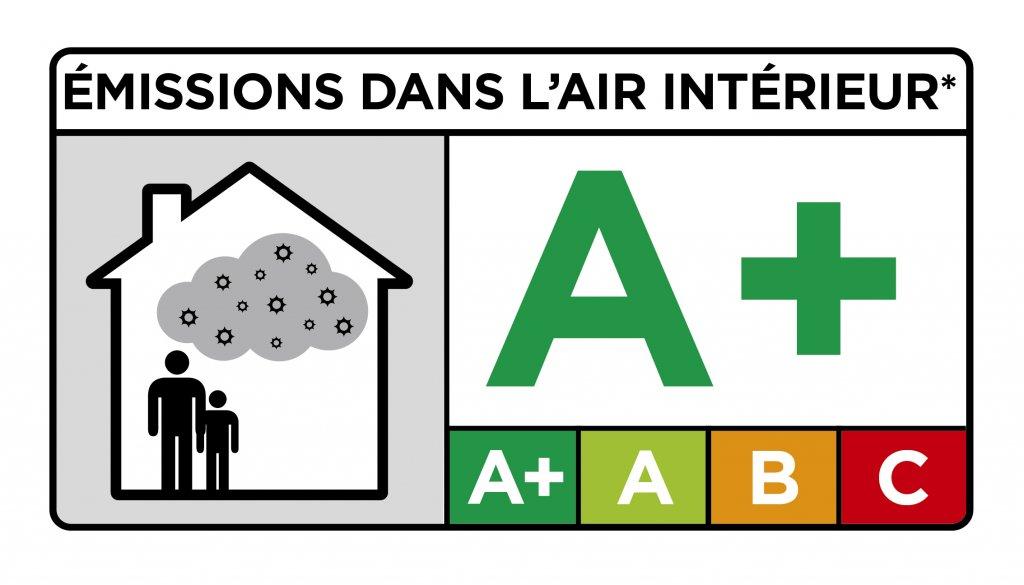 Etiquetas ambientales ley francesa